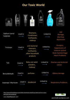 Toxins we use