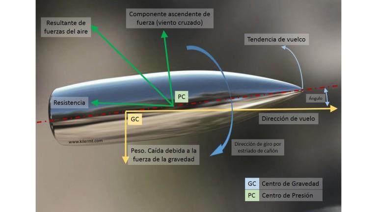exterior bala