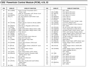 PCMECU Pinouts for 2000 4x4 | Ford Explorer and Ford Ranger Forums  Serious Explorations