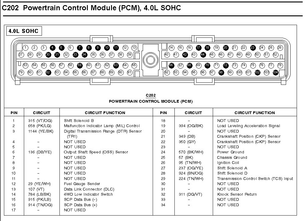 For Solo Baric Wiring Diagram Electric Fan Control From Pcm Ford Explorer And Ford