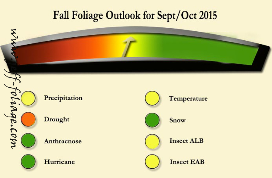 #Vistaphotography #JeffFolger Fall foliage outlook for Sept-Oct 2015