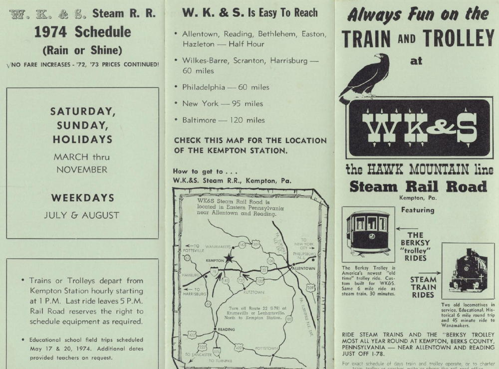 Jeff's WK&S Railroad Pages