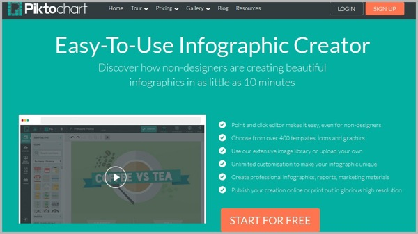 Creating infographics with Piktochart