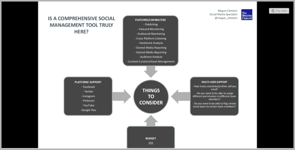 Social media tools for social media success