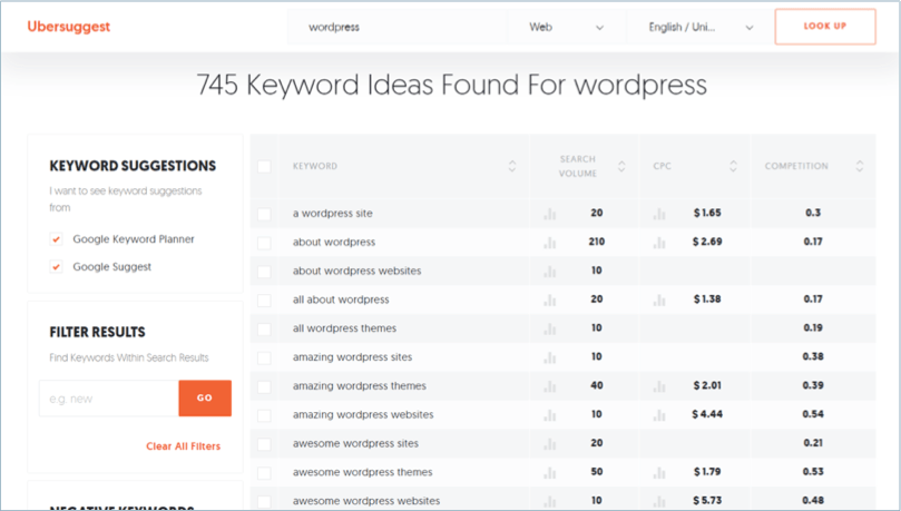Ubersuggest - tools for bloggers