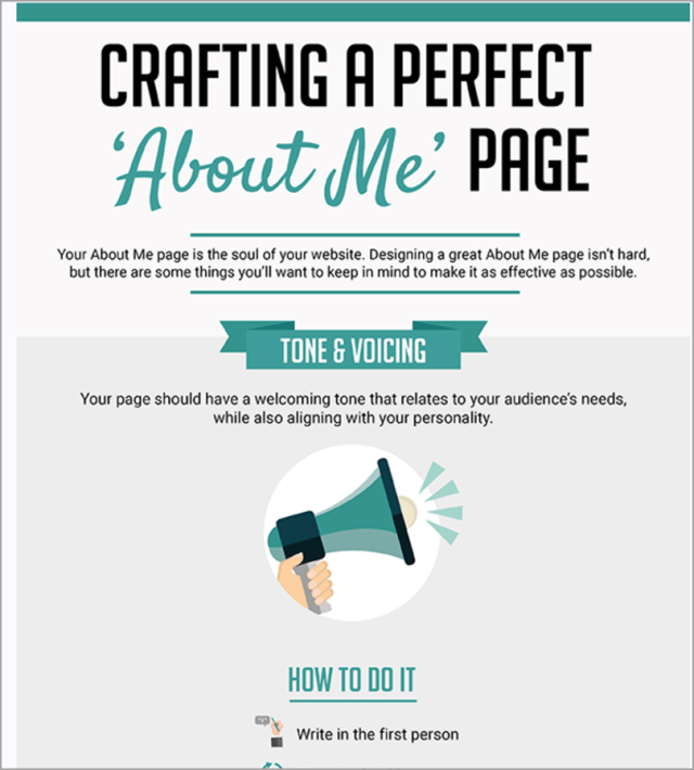 Guest post for content promotion strategies
