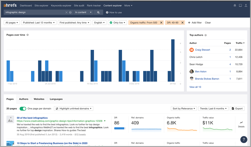 Ahrefs jam packed tools for SEO
