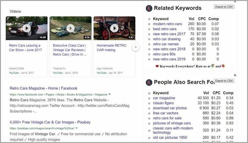 Keywords Everywhere Free Keyword Research Tools