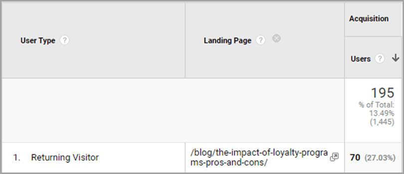 content-marketing-metrics-returning-visitor