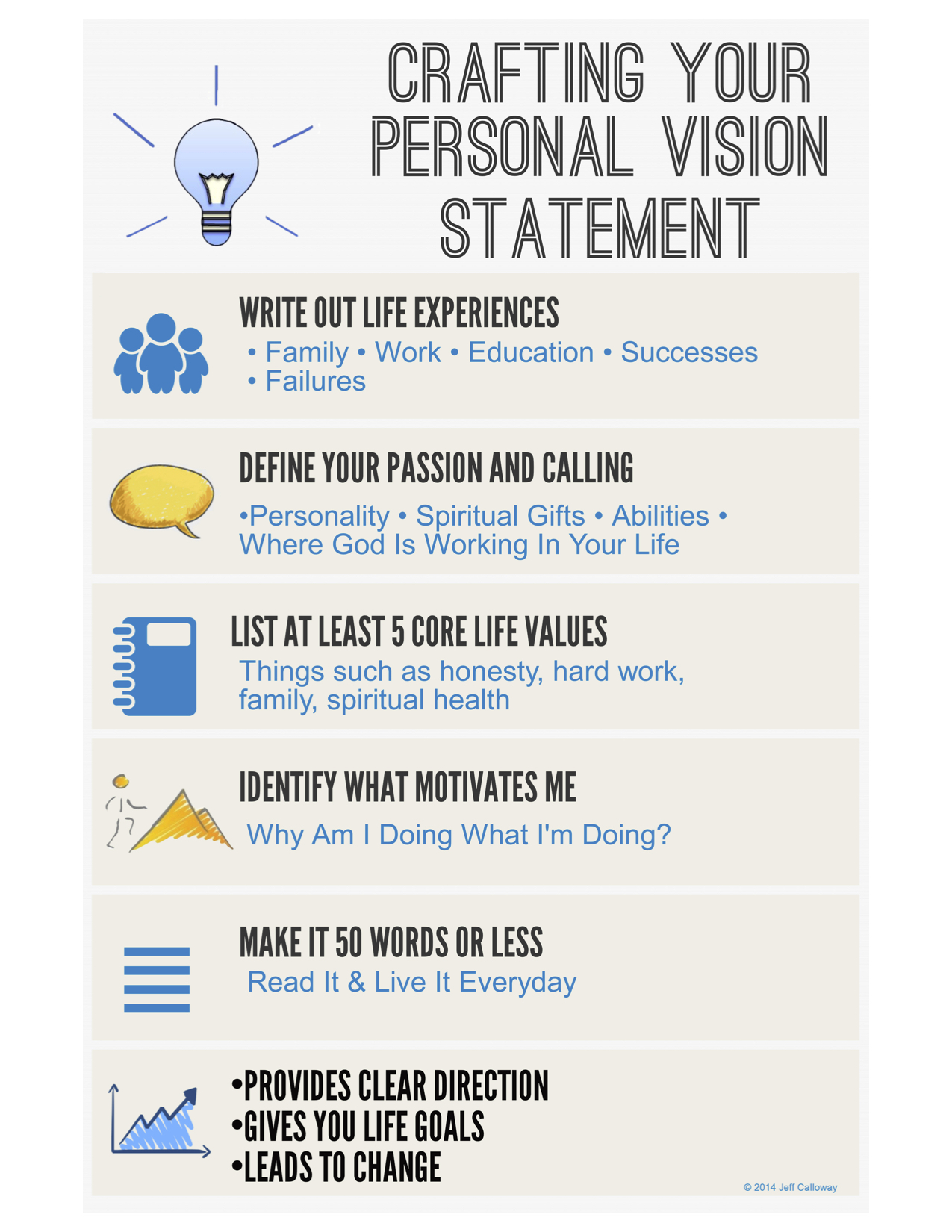 Crafting A Personal Vision Statement