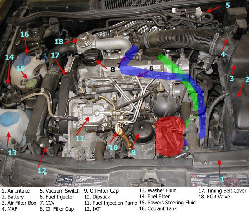 95 Volkswagen Golf Engine Diagram