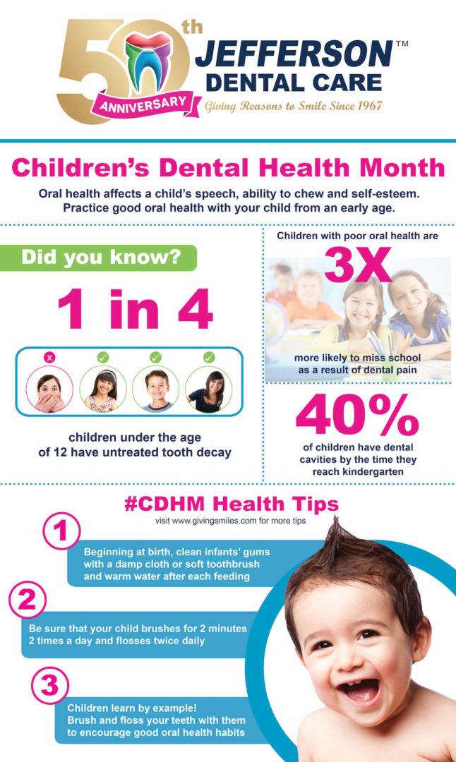 Tips For Children S Dental Health Month