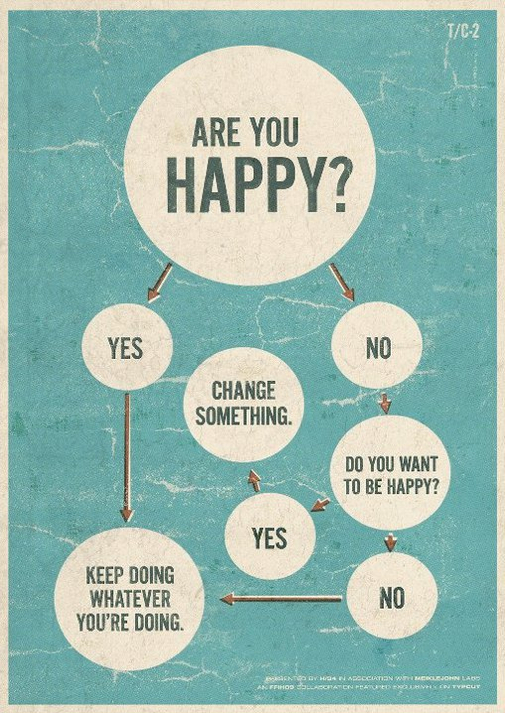 This simple flow chart shows you the path to happiness.