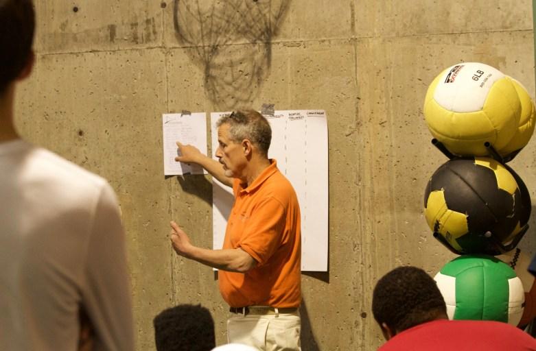 The Anatomy of Leadership Camp
