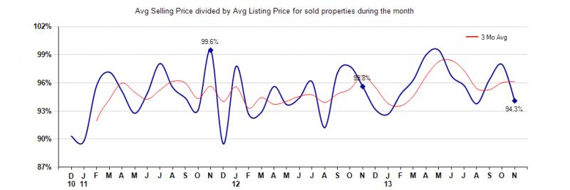 carefree arizona home list price,carefree arizona home sales prices