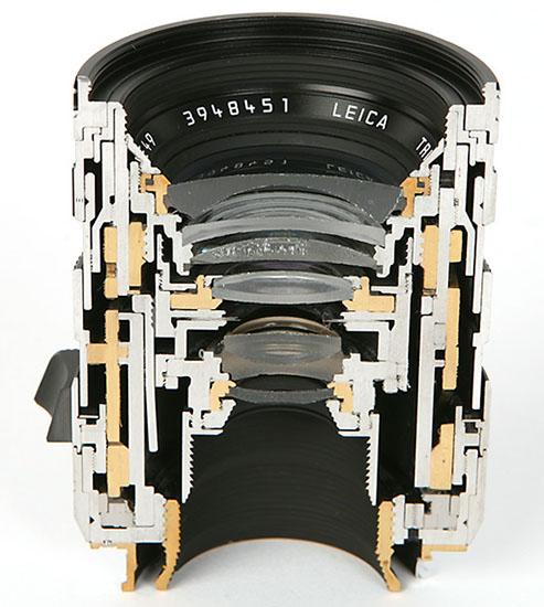 Leica-Cutaway-Lens