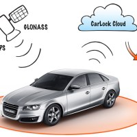 Carlock Car Tracking Device Review