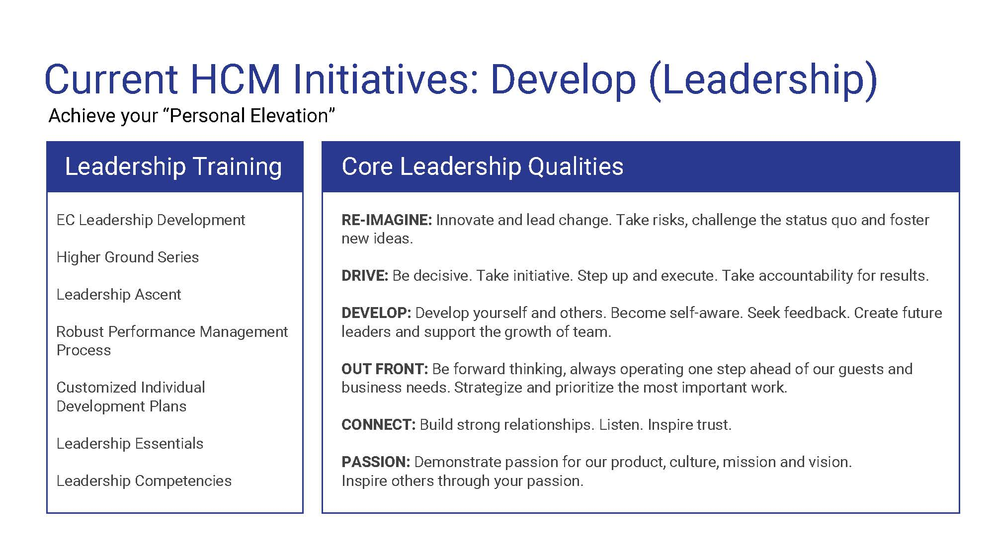 Human Capital Management Study - Vail_Page_21