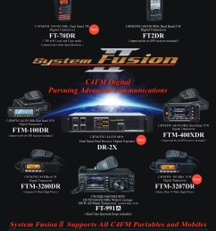 a reddit posting appeared proclaiming system fusion ii is coming with an accompanying info graphic and faq posted on the yaesu system fusion yahoo group  [ 991 x 1200 Pixel ]