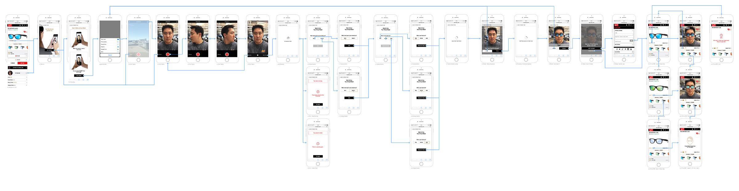 Ray-Ban Mobile VTO – Final User Flow