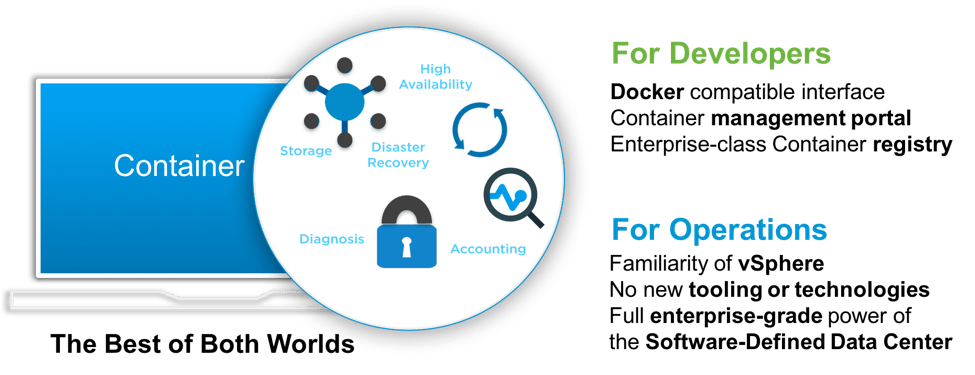 vSphere Integrated Containers (VIC) – Part 1: Overview