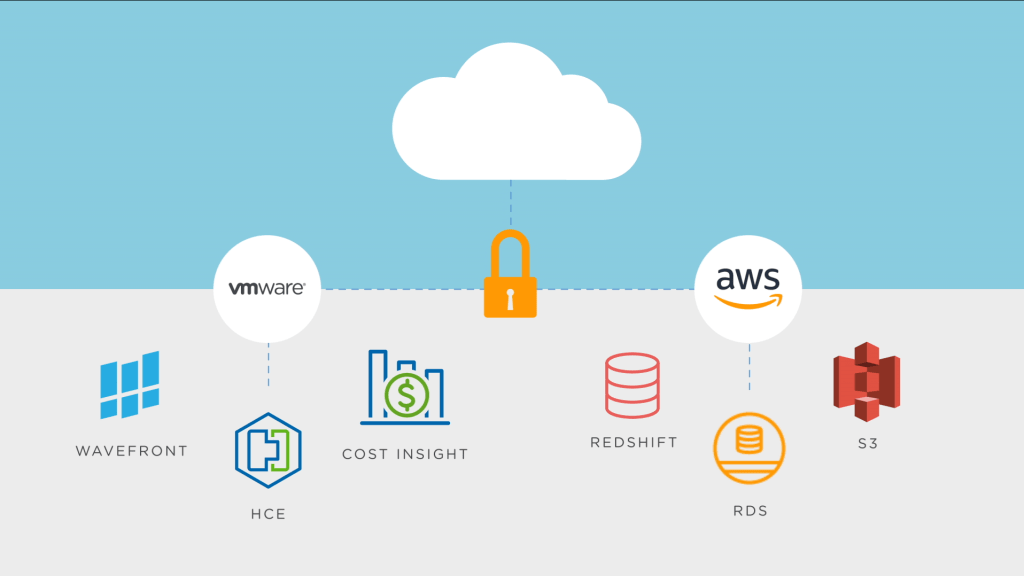 VMware Cloud on AWS Master Specialist 2019 Exam (5V0-33.19) Study Guide