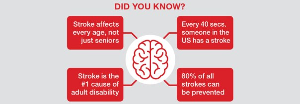 Stroke Awareness Facts