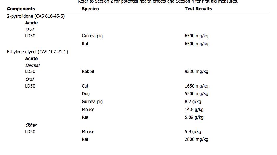 Inkjet Datasheet: Animal Testing – Jeff Thompson