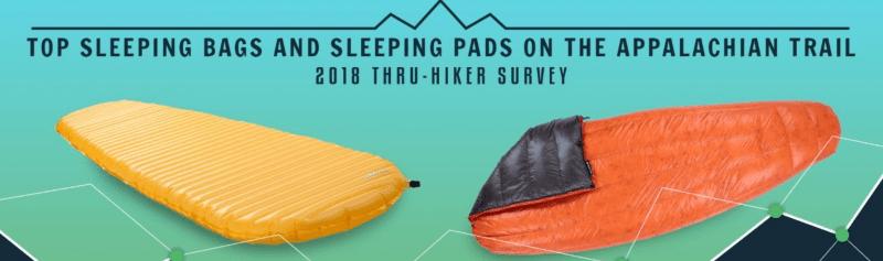 2018 Hiking Gear Survey