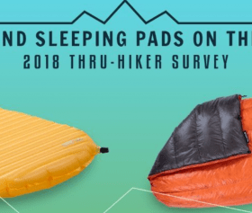 2018 Hiking Gear Survey