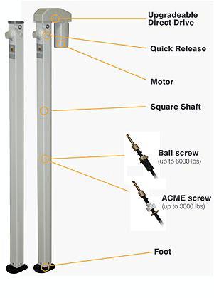 2002 Caravan Wiring Diagram Jeffs Shed Happijac Jacks Slide On Camper Accessories