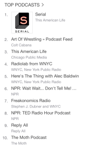 top podcast