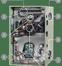trane furnace schematics wiring diagram perfomance trane furnace diagram trane furnace diagram [ 780 x 1074 Pixel ]