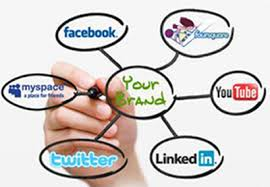 Bergelut Dalam Bisnis Sukses Online Marketing