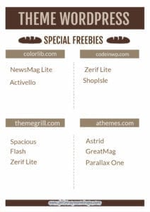 Theme WordPress Free