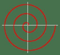 300px-Archimedean_spiral.svg