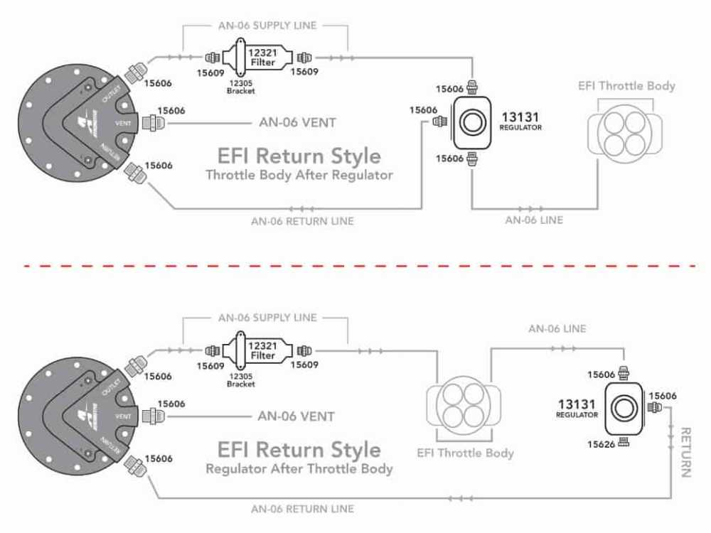 medium resolution of how to set up a tbi fuel system diagram
