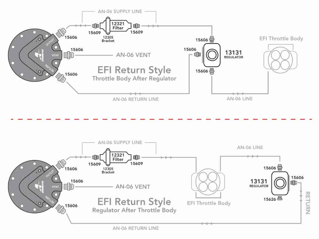 hight resolution of how to set up a tbi fuel system diagram