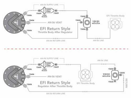 small resolution of how to set up a tbi fuel system diagram