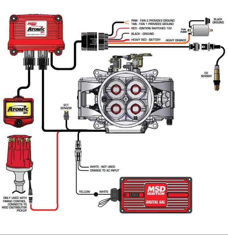 RepairGuideContent moreover Swift Caravan Replacement Windows likewise 96 Ford Engine Diagram furthermore Air Leveling Valve Diagram together with Oil Pressure Sending Unit Location 90996. on toyota rav4 fuse location free wiring diagram schematic