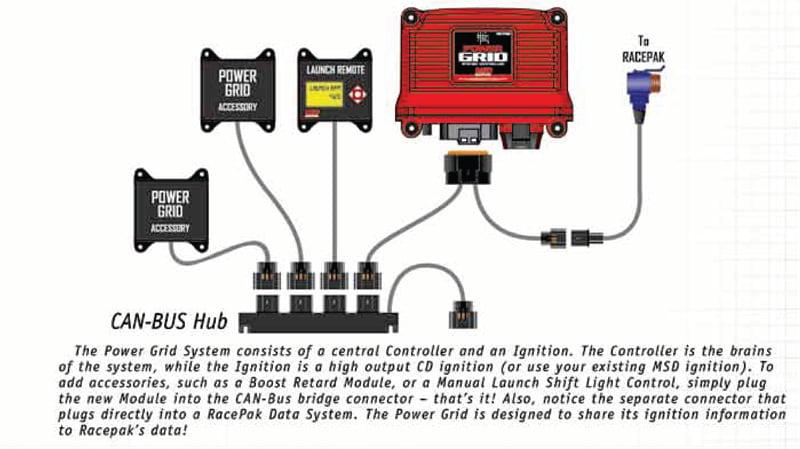 msd digital 6al wiring diagram chevy bee r rev limiter toyota power grid 7730 ~ odicis
