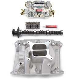 edelbrock buick v6 performer power package edelbrock 5486pk [ 1500 x 1500 Pixel ]