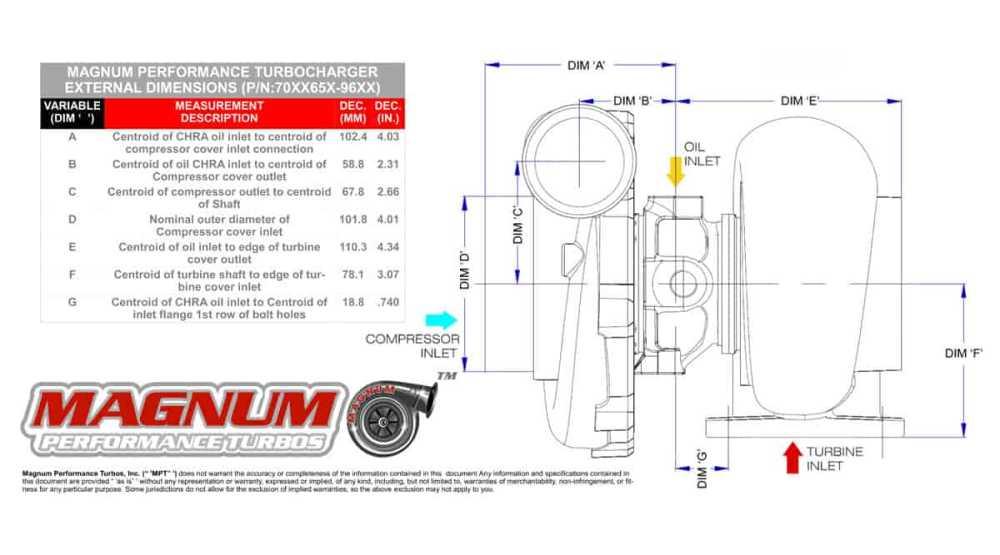 medium resolution of magnum performance turbos 706765b96bw details