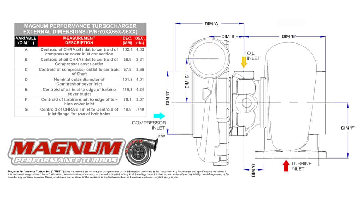 hight resolution of magnum performance turbos 706765b96bw details