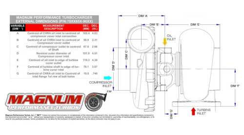small resolution of magnum performance turbos 706765b96bw details