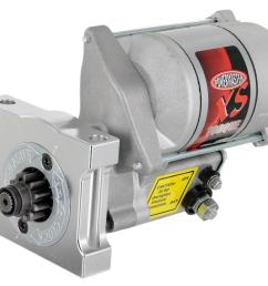 powermaster 9511 [ 1500 x 1250 Pixel ]