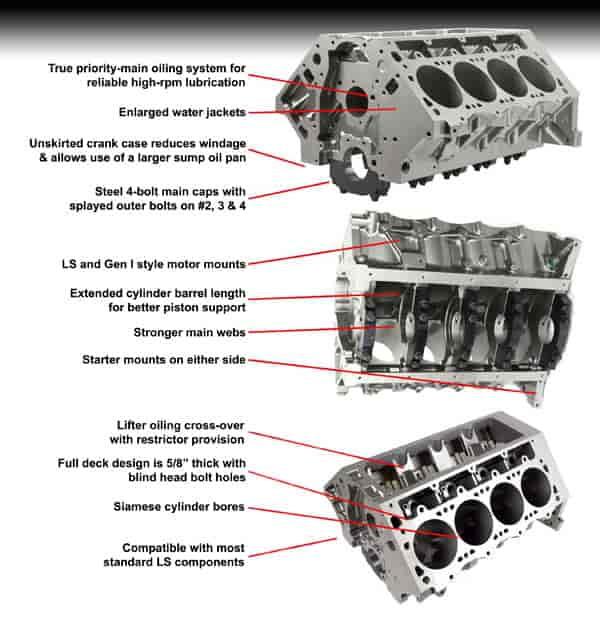 1963 Chevy Starter Wiring Diagram Dart Ls Next Engine Blocks Jegs