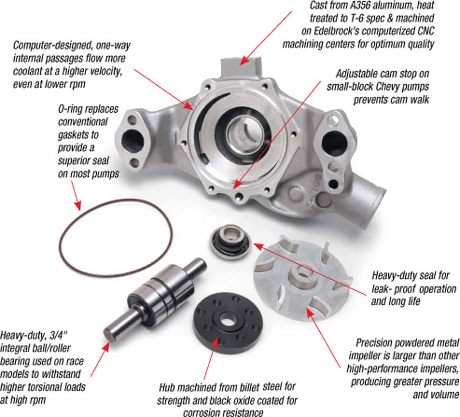 hight resolution of click here to choose the correct water pump you need