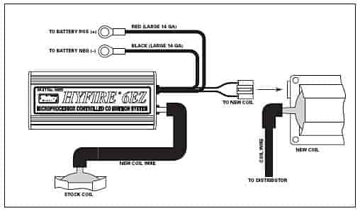 catalyst diagram ford html