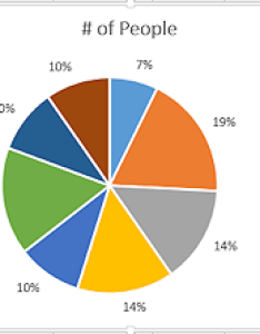 Excel pie chart with percentages moved outside the also finish basics jan   working numbers rh jegsworks